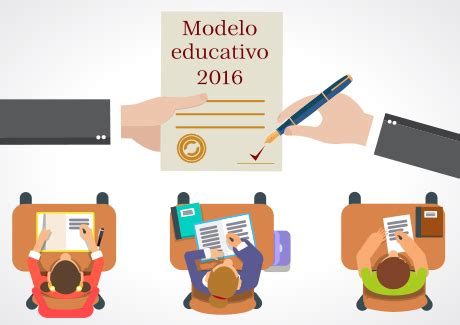 Modelo Curricular Actual Sistema Educativo Nuevo Modelo Educativo Urbi Psi Orbi