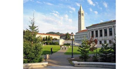 Top 10 Mba Colleges In California by International Business Top International Business Schools