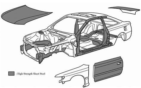2008 hyundai sonata airbag light stays on restore the bent radiator support ericthecarguy