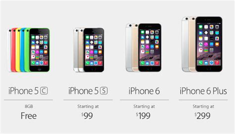 iphone lineup iphone 6 pricing availability and more