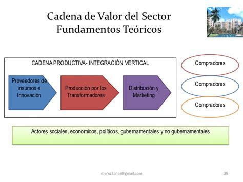 cadena de valor integracion vertical analisis del sector inmobiliario