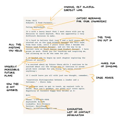 Response To Goodbye Letter To Coworkers A Proven Formula For Writing Your Goodbye Email