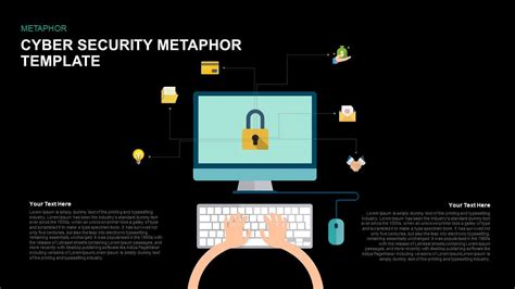 Cyber Security Powerpoint Template And Keynote Slide Slidebazaar Cyber Security Powerpoint Templates Free