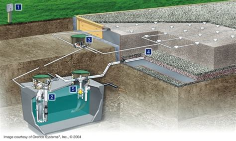 treatment systems and how they work septic systems in illinois