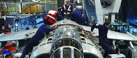 Aerospace Jobs And Engineering Careers by Aeronautical Engineering Career Opportunities Scope Income
