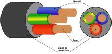 Couleur Du Fil Neutre 5488 by Phase 233 Lectricit 233 Wikip 233 Dia