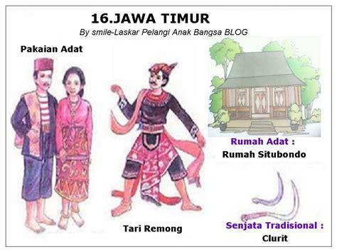 daftar lengkap  provinsi  indonesia beserta profilnya