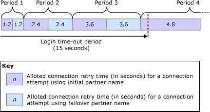 sql query analyzer tutorial pdf teradata query tutorial pdf