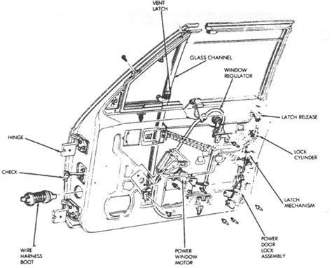 2004 jeep grand no power to power windows not one jeep grand zj and wj 1993 to 2004 why doesn t