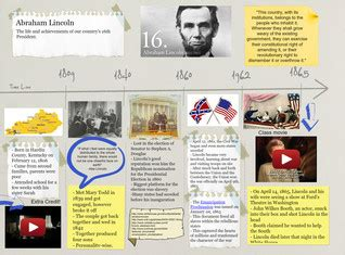 abraham lincoln timeline game glogster multimedia posters online educational content