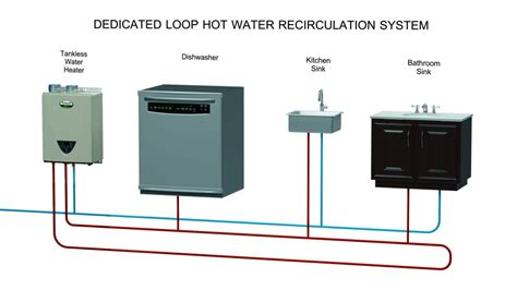 a o smith adds integrated recirculating to