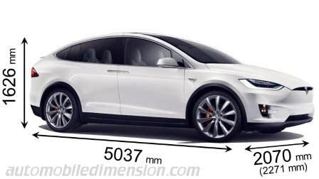 length of tesla model s dimensions of tesla cars showing length width and height