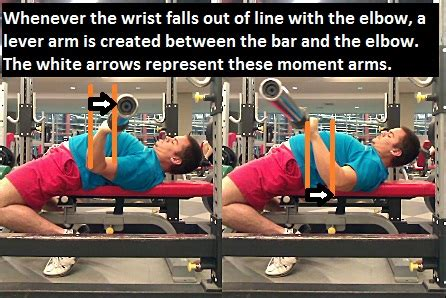 elbow pain bench press bench press lock elbows 28 images how to master the bench press and add 30 pounds