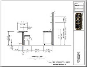 ergonomic bar design for maximum bartender efficiency and