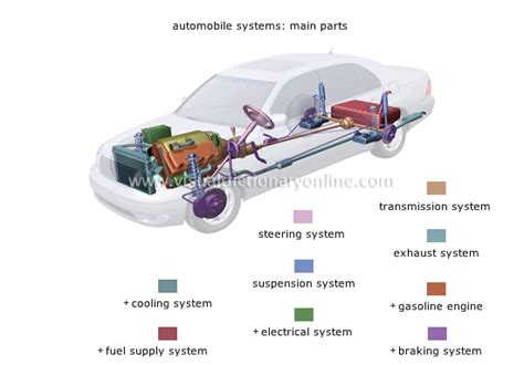 automotive systems engineering ii books mechanical engineering car parts hybrid mechanical