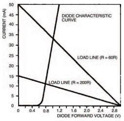 resistor load line load line of resistor 28 images electronic circuit design derivation of load line finding