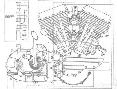 motor blueprint needed    The Sportster and Buell