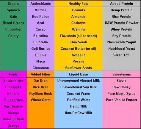 b protein ingredients low carb high protein recipes turkey meatloaf boot c
