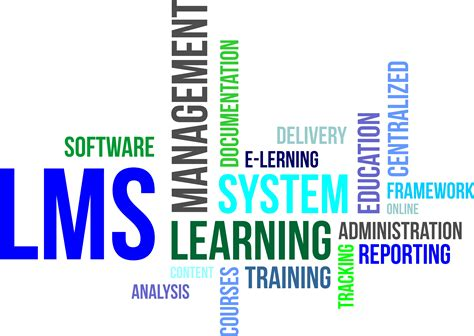 what is in what is an lms