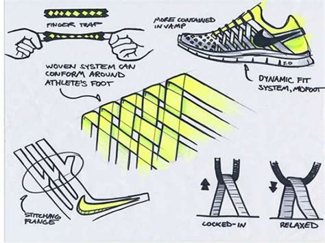 design for manufacturing concept nike design manufacturing and sponsorship project