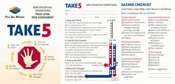 Take 5 Risk Assessment Template by Safety Analysis Worksheet Abitlikethis