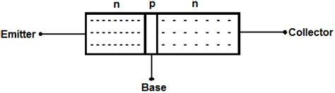 bjt transistor doping collector region of a bipolar junction transistor bjt