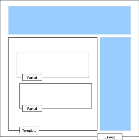 liquid layout templates download typo3 extbase und fluid zur umsetzung eines wanderportals