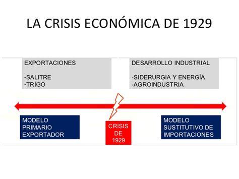 imagenes de nuevas ideas economicas chile en la d 233 cada de 1930