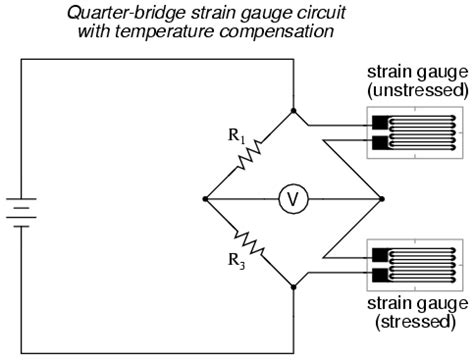 resistor voltage stress strain gauges electronics forums