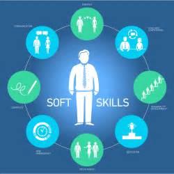 developing better communication skills soft skills yes soft skills escobar miranda