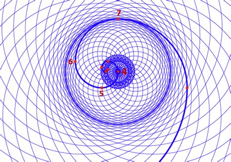 energy pattern flow phi vortex double spiral and boundary condition cosmometry