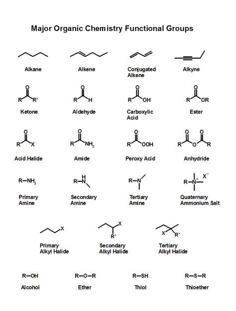 organic chemistry memorization tips and tricks organic chemistry socratic