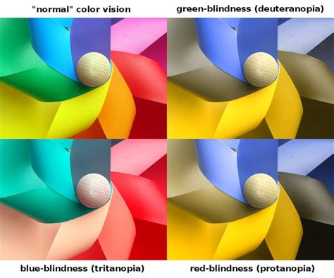 define color blindness explainer what is colour blindness