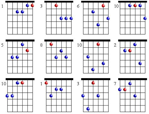 master the f chord 4 easy steps electric acoustic guitar lessons guitar lesson world lessons party invitations ideas