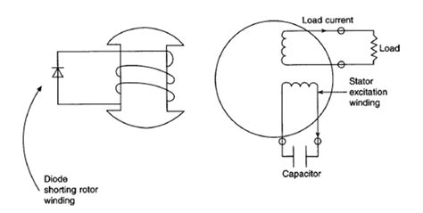 capacitor generator diagram capacitor excitation system of generators basic and tutorials electrical engineering design