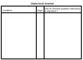 dialectical journal template dialectical reading journals esa literature rocks