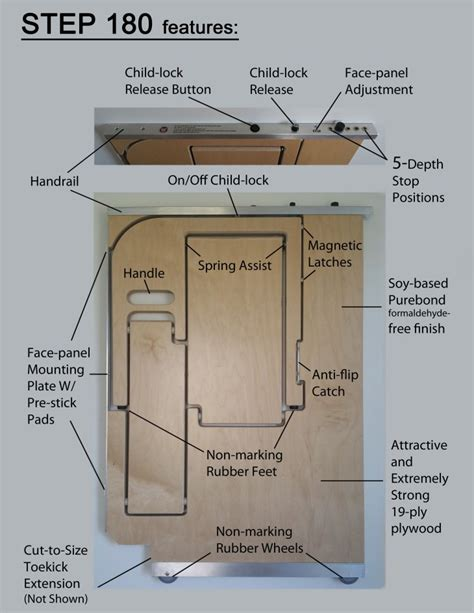 Cabinet Step Stool by Step 180 Cabinet Step Stool Hideaway Solutions