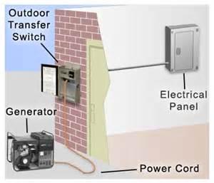installation diagrams for generator installation