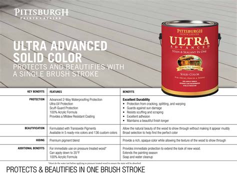pittsburgh ultra advanced stain  sealant tyresc