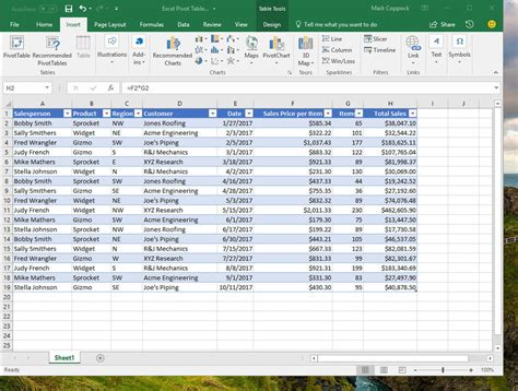 pivot table exle data how to create a pivot table in excel to slice and dice