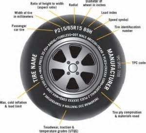 Car Tires Different Types Vehicle Tires How To Types Of Tires