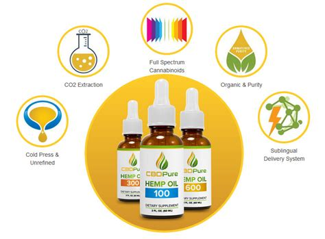 420 Magic Detox Reviews by Cbdpure Cbd Review 2018 Update