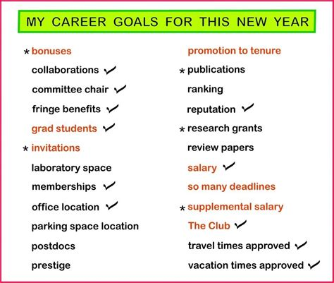 term career objectives exles of term goals world of exles