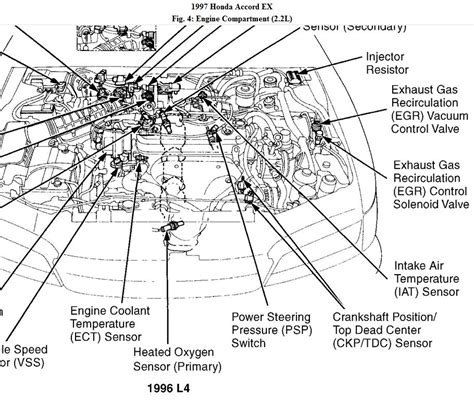 2001 honda civic lx engine diagram wiring diagrams