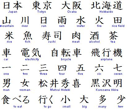 kanji tattoo symbols meanings and translations kanji tattoo designs pictures and artwork