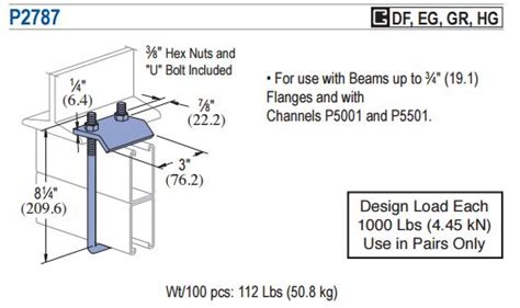 How To Create Floor Plans this post describes how unistrut beam clamps are used to