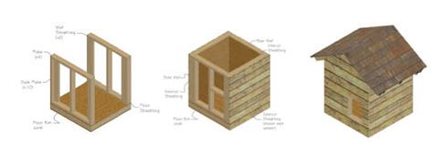 how to build a nice dog house how to build a dog house
