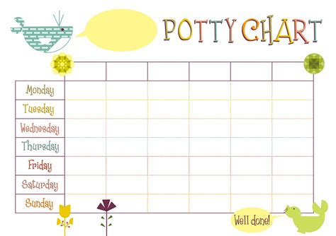 potty reward chart template reward chart template for kiddo shelter