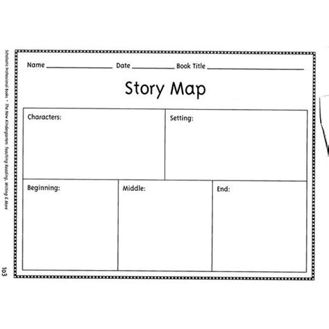 story report template story map template graphic organizers