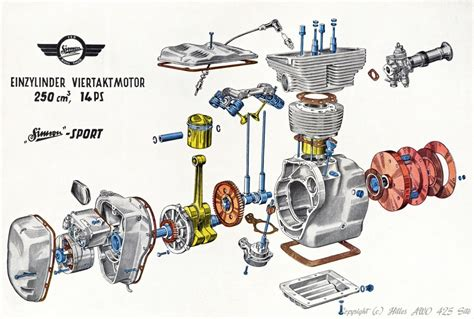 Awo 425 Reparaturanleitung by Simson Awo Engines Pinterest Mopeds Motorcycle Bike